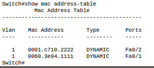 SP_mac_table